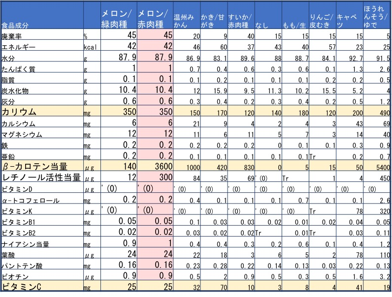 f:id:yachikusakusaki:20170823120313j:plain