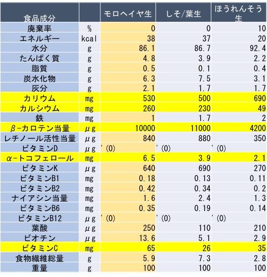 f:id:yachikusakusaki:20170829003114j:plain