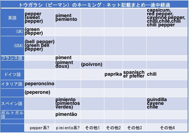 f:id:yachikusakusaki:20170911205013j:plain