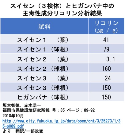 f:id:yachikusakusaki:20170918215651j:plain