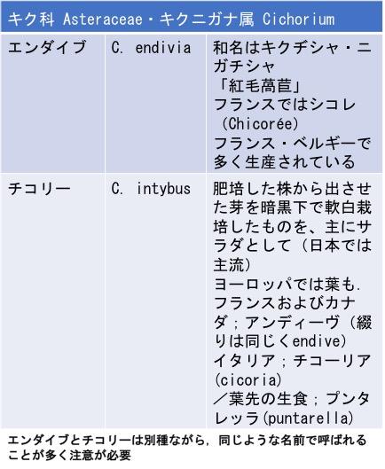 f:id:yachikusakusaki:20170924170156j:plain