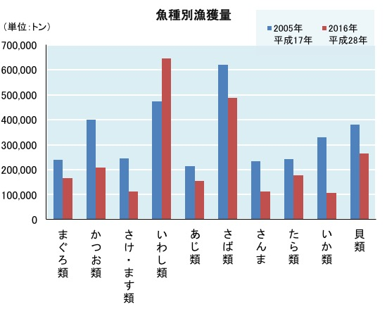 f:id:yachikusakusaki:20170929235956j:plain