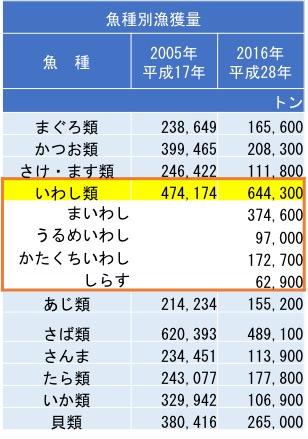 f:id:yachikusakusaki:20170930000118j:plain