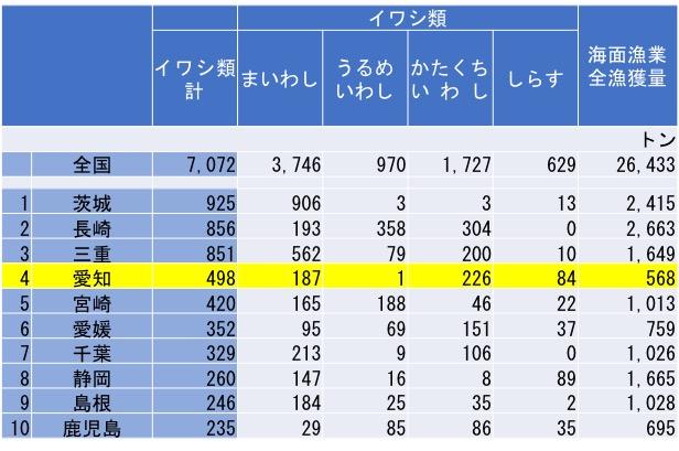 f:id:yachikusakusaki:20170930004019j:plain