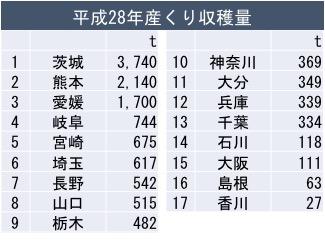 f:id:yachikusakusaki:20171011023218j:plain