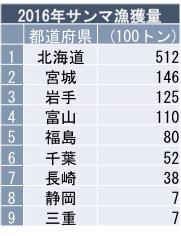 f:id:yachikusakusaki:20171015003457j:plain