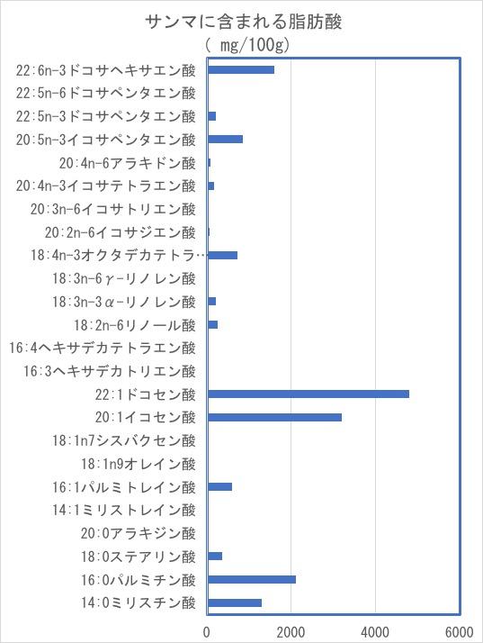 f:id:yachikusakusaki:20171015014005j:plain