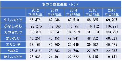 f:id:yachikusakusaki:20171102014708j:plain