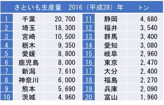 f:id:yachikusakusaki:20171109004718j:plain