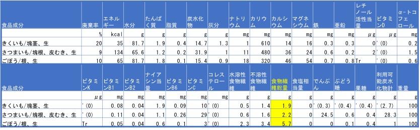 f:id:yachikusakusaki:20171113005133j:plain
