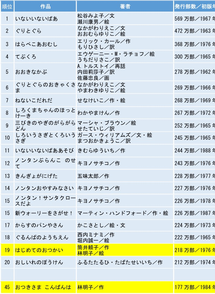 f:id:yachikusakusaki:20171126020545j:plain