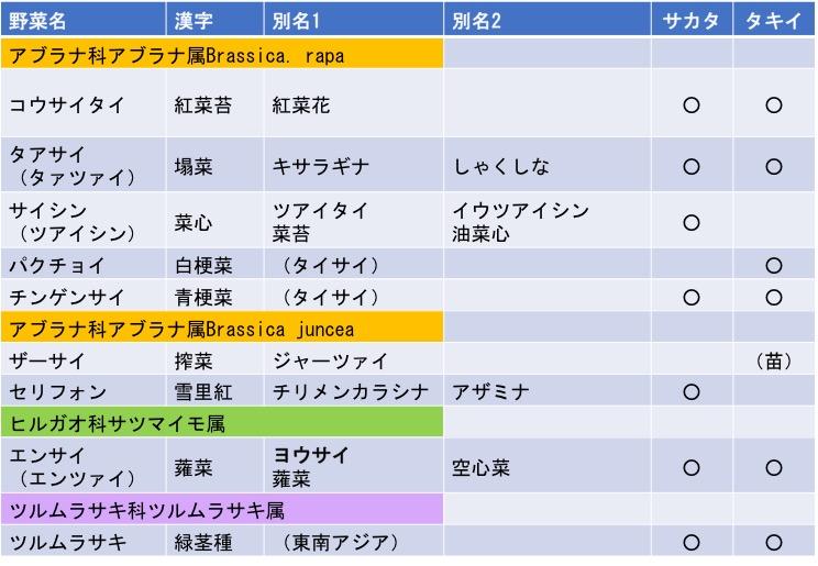 f:id:yachikusakusaki:20171128005849j:plain