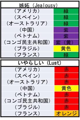 f:id:yachikusakusaki:20171205224823j:plain