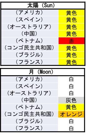 f:id:yachikusakusaki:20171205224919j:plain