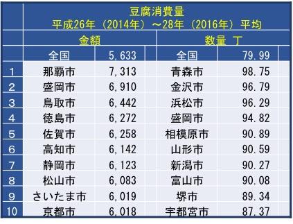 f:id:yachikusakusaki:20171208004151j:plain