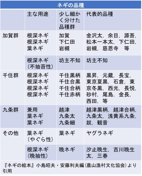 f:id:yachikusakusaki:20171214032905j:plain