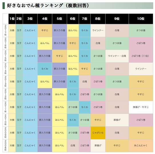 f:id:yachikusakusaki:20171223003231j:plain