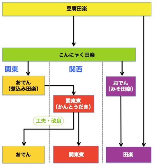 f:id:yachikusakusaki:20171223003351j:plain