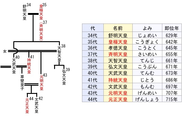 f:id:yachikusakusaki:20180102013043j:plain