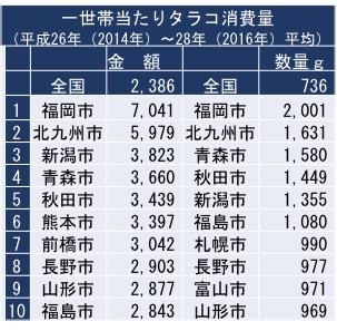 f:id:yachikusakusaki:20180129223823j:plain