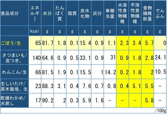 f:id:yachikusakusaki:20180209013701j:plain