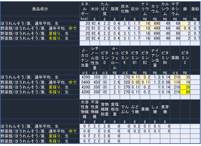 f:id:yachikusakusaki:20180212000424j:plain