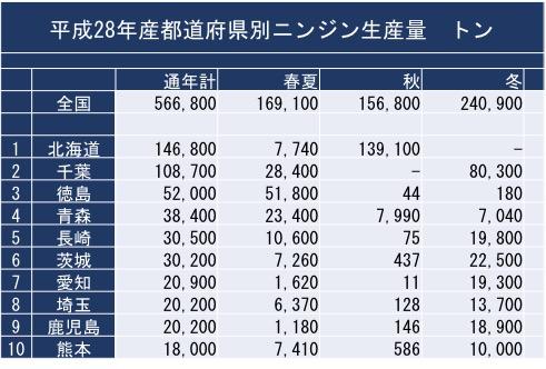 f:id:yachikusakusaki:20180215023920j:plain