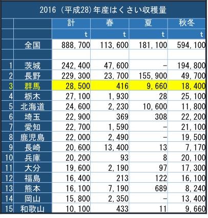 f:id:yachikusakusaki:20180218004812j:plain