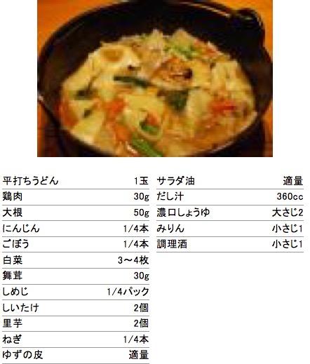 f:id:yachikusakusaki:20180218015348j:plain