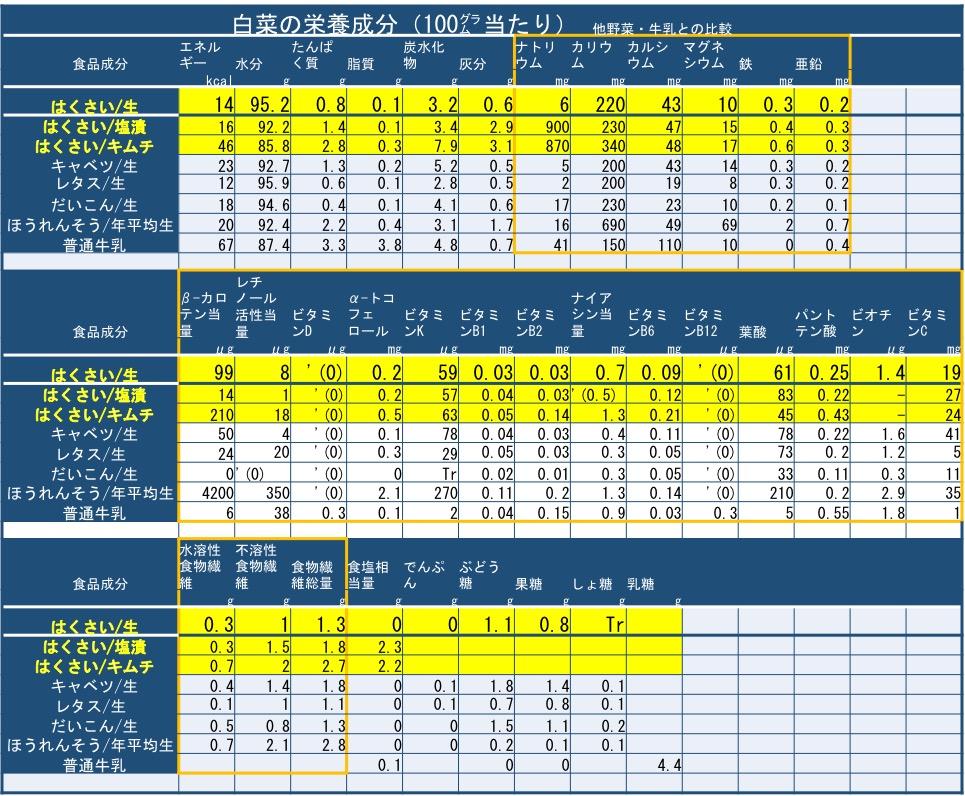 f:id:yachikusakusaki:20180221021336j:plain