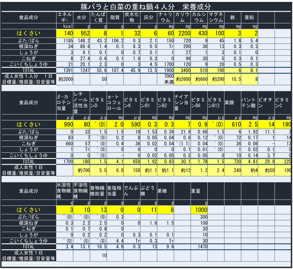 f:id:yachikusakusaki:20180221021419j:plain