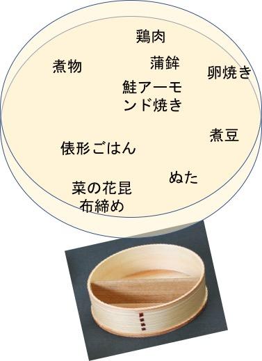 f:id:yachikusakusaki:20180224002357j:plain