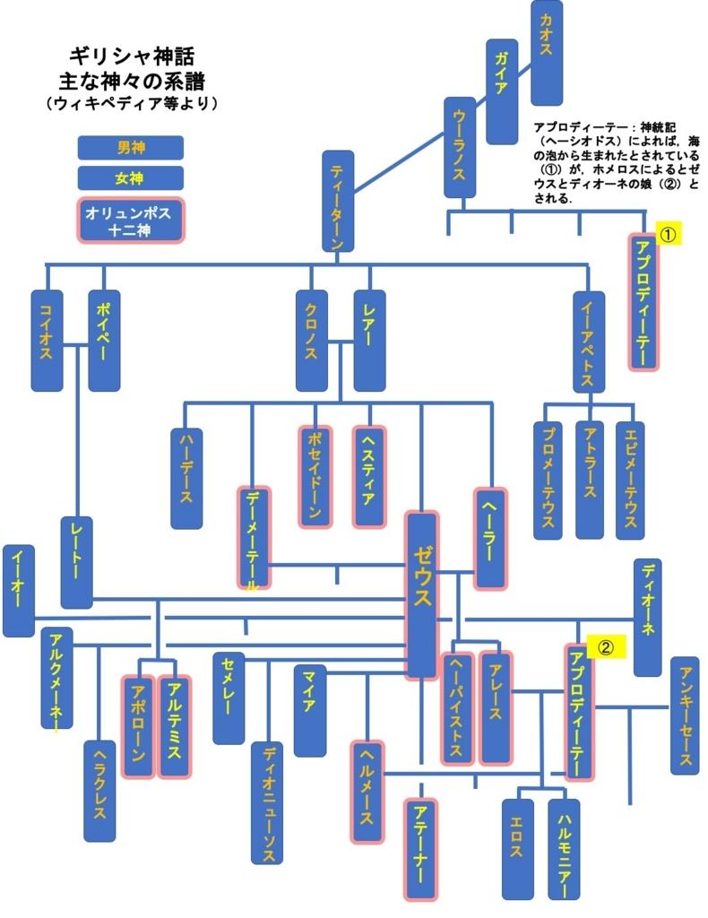 f:id:yachikusakusaki:20180301015235j:plain