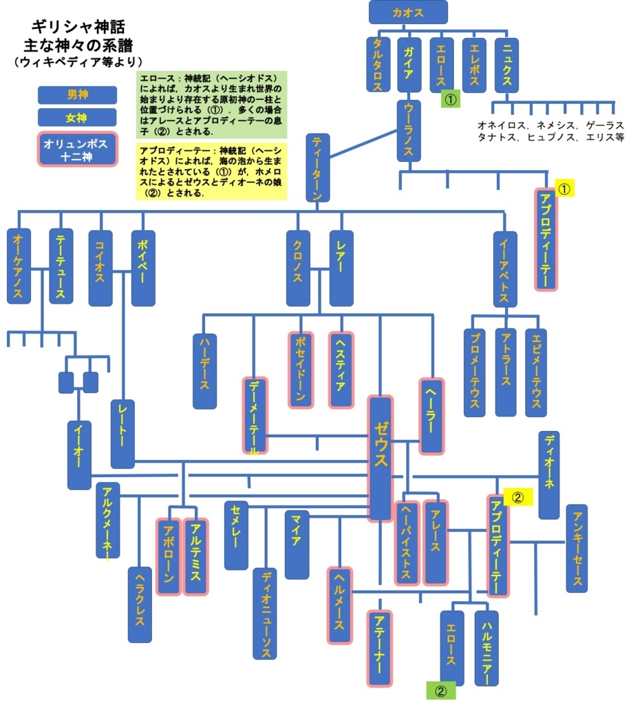 f:id:yachikusakusaki:20180304021616j:plain