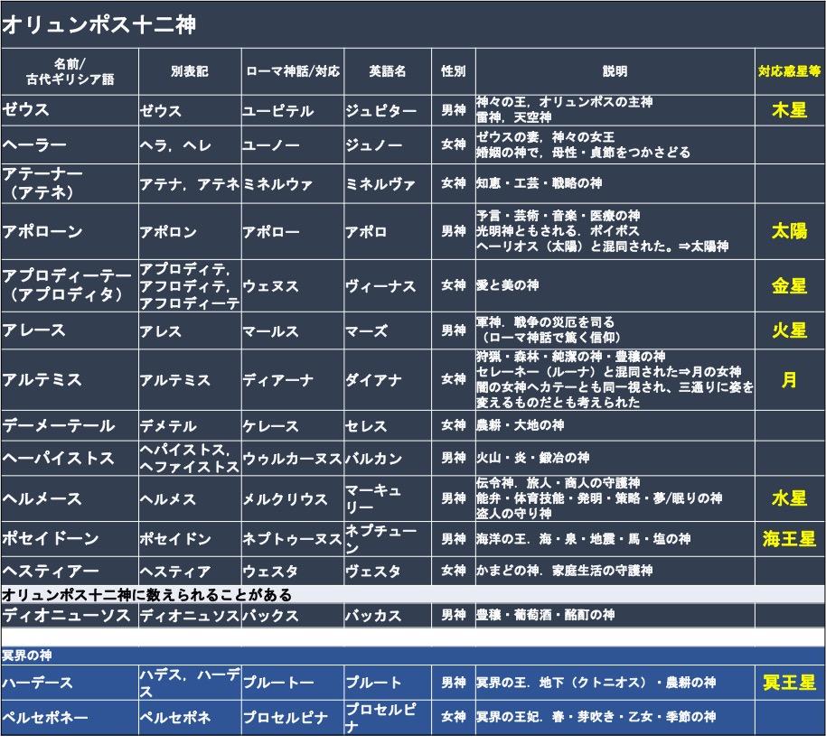 f:id:yachikusakusaki:20180310015122j:plain