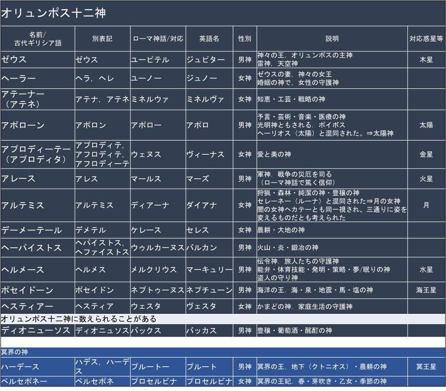 f:id:yachikusakusaki:20180310015425j:plain