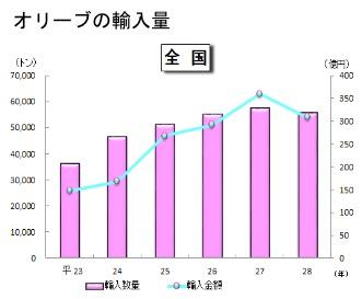 f:id:yachikusakusaki:20180317010111j:plain
