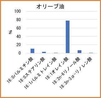 f:id:yachikusakusaki:20180317011144j:plain