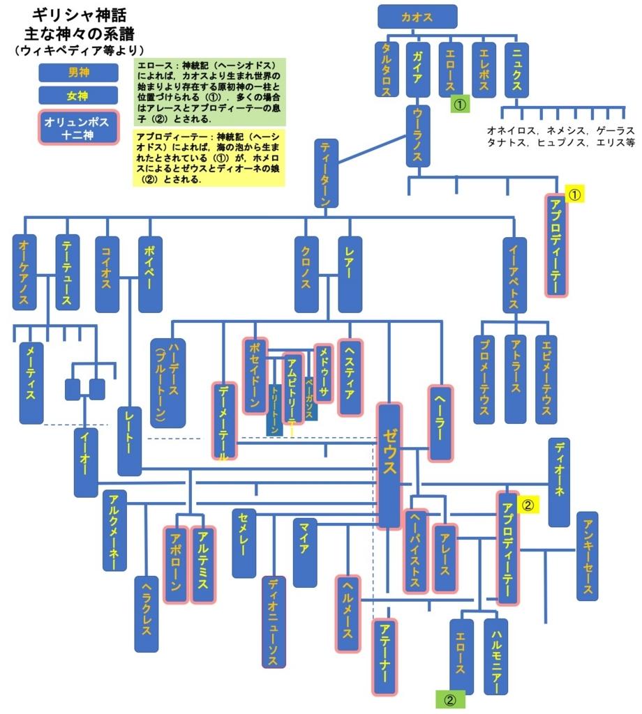 f:id:yachikusakusaki:20180318012035j:plain