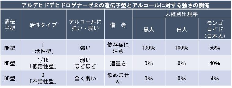 f:id:yachikusakusaki:20180325021315j:plain