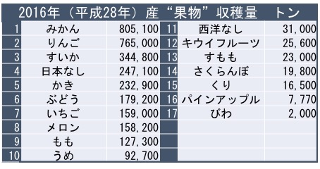 f:id:yachikusakusaki:20180325171716j:plain