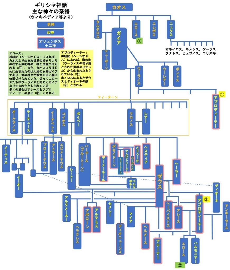 f:id:yachikusakusaki:20180329225003j:plain