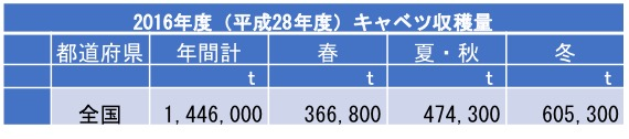 f:id:yachikusakusaki:20180404013138j:plain