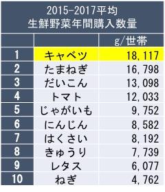 f:id:yachikusakusaki:20180405222549j:plain
