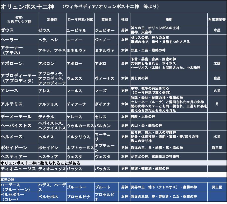 f:id:yachikusakusaki:20180410000254j:plain