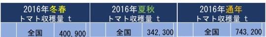 f:id:yachikusakusaki:20180412021606j:plain