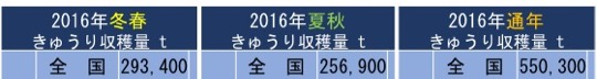 f:id:yachikusakusaki:20180412021930j:plain