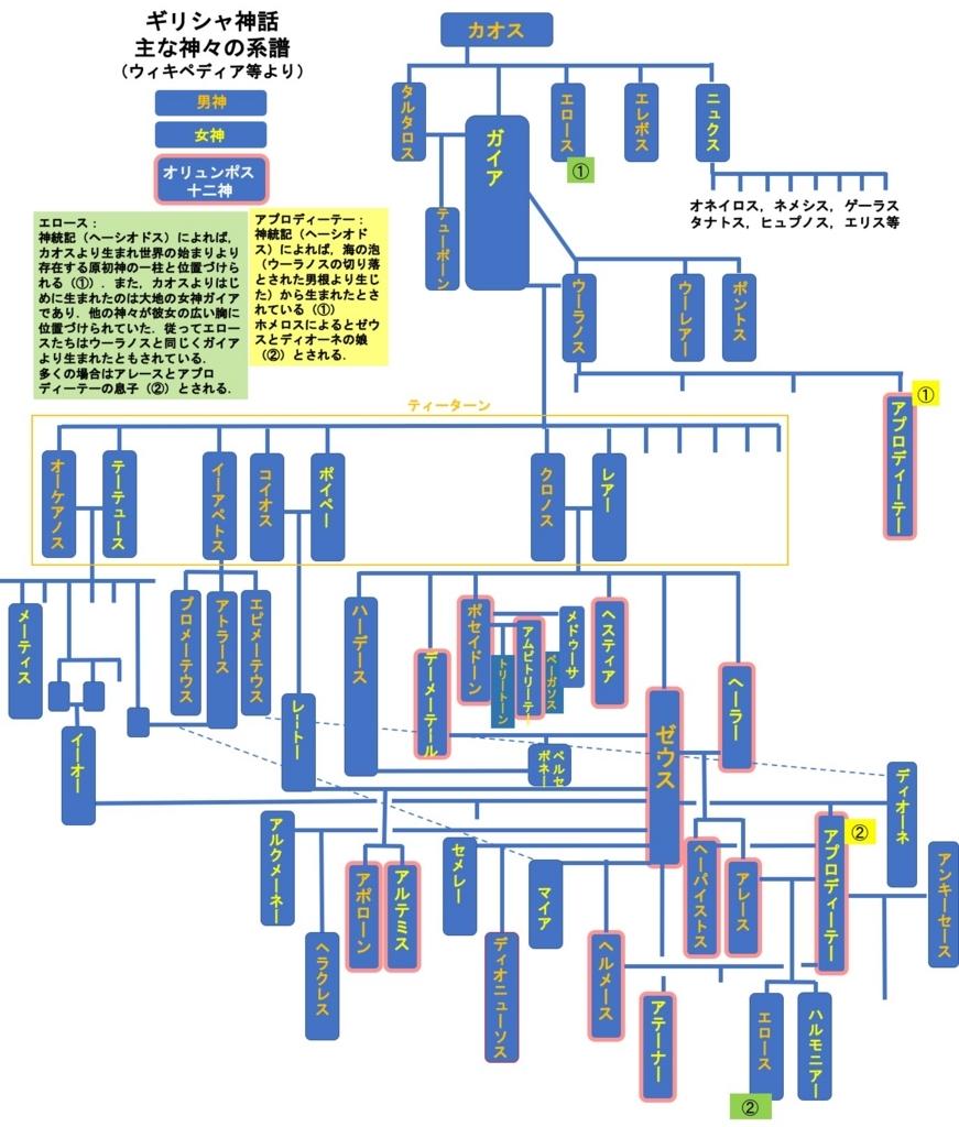 f:id:yachikusakusaki:20180412213416j:plain