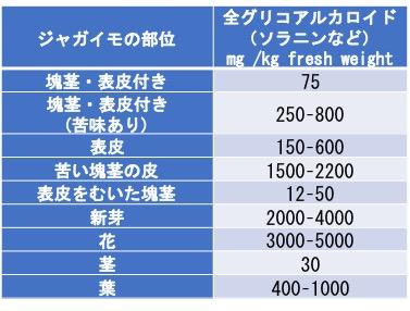 f:id:yachikusakusaki:20180415025928j:plain