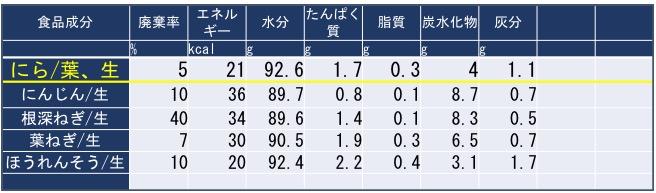 f:id:yachikusakusaki:20180427005925j:plain